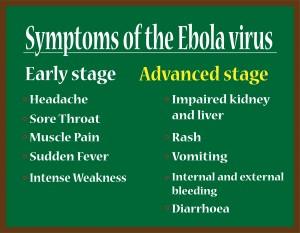 Photo symptoms Ebola